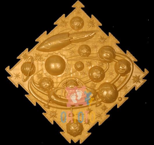 ORTODON Kosmosas Planetos